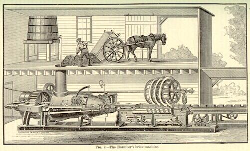 Brickmaking History